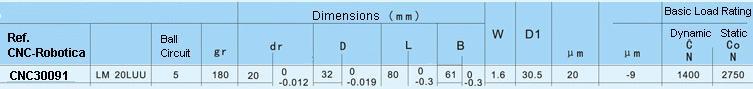 rodamiento-lineal-lml-tabla.jpg